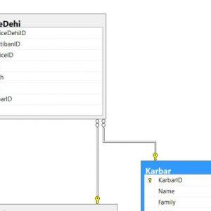 پروژه نمودار ER سامانه آنلاین ایرانسل با اسكيوال سرور (Sql Server)